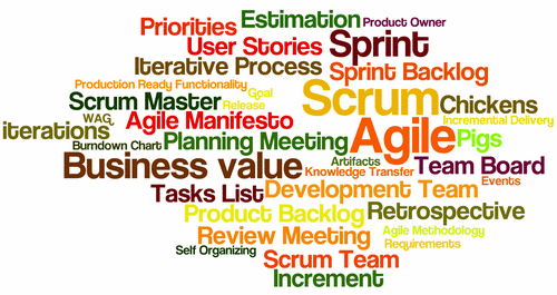 Framework Scrum Para Startups